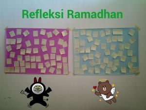 Refleksi Ramadhan